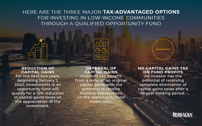 Key Advantages For Opportunity Zone Investors